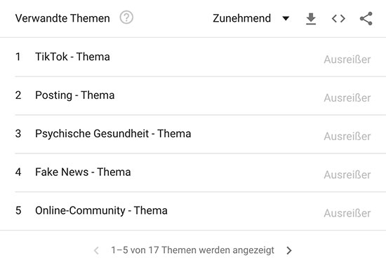 Google Trends SoMe-AT-andere-Themen